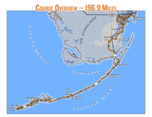 Course Map Overview